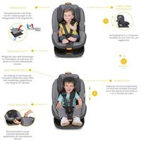 Chicco Oasys 1 Evo Isofix Kindersitz Design 2016 Detail Ansicht 07