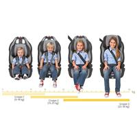 Chicco Kindersitz Neptune 1 2 3 Design 2016 Detaillierte Ansicht 02