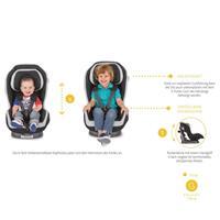 Chicco Kindersitz GO ONE Isofix Design 2016 Farbe Ausschnitt 04
