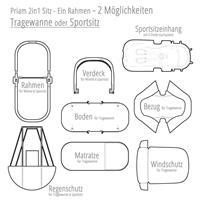 Cybex Priam Kombi-Kinderwagen Design Matt Black / Happy Black