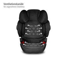 Elian-Fix Kindersitz Gr.2/3 mit Luftzirkulationssystem für eine optimale Belüftung