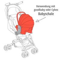 GB Babyschalen Adapter Pockit+ auf goodbaby, Cybex & Maxi-Cosi