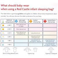 Red Castle Cocobag Pucksack für den Sommer TOG 0,5 Detailansicht 01