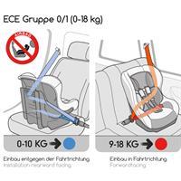 safety plus nt popEINF Detailansicht 01