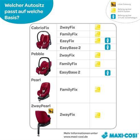 Maxi Cosi Familyfix Base IsoFix 12031 1 Detailansicht 01